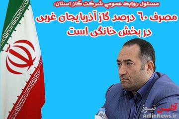 مصرف ۶۰ درصد گاز آذربایجان غربی در بخش خانگی است